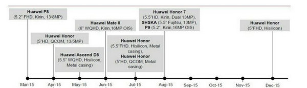 huawei-phones-road-map15